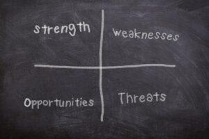 analiza SWOT, biznes,